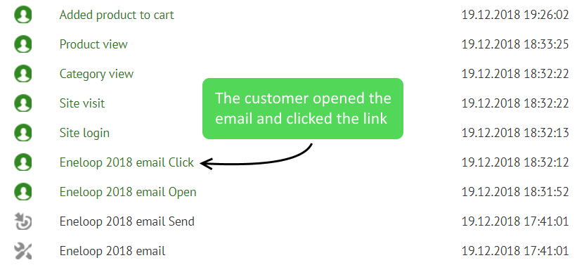 The customer followed the link in the email and added batteries to her cart.