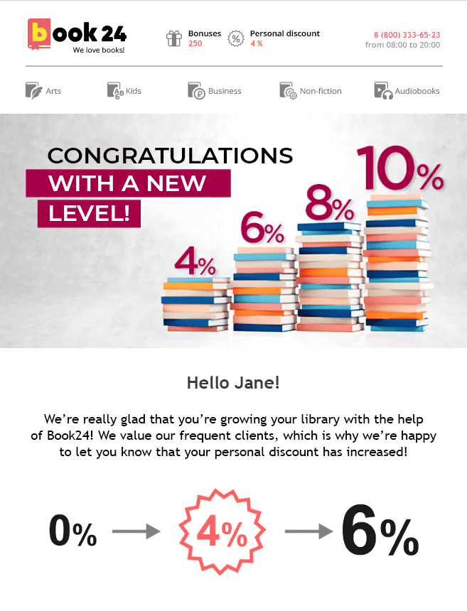 Launched letters on increased personal discounts
