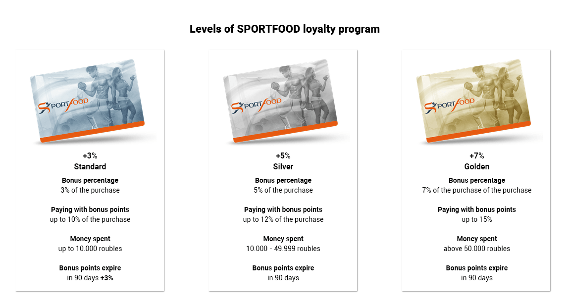 Requirements and terms for levels of the loyalty program are set via the Mindbox interface
